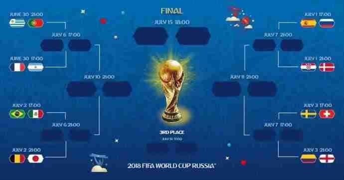 12ab544a6b Oitavas de final terão três campeões do mundo em campo neste sábado ...