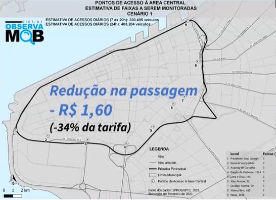 Área de cobrança da taxa de congestionamento | Foto: Reprodução/PMPA